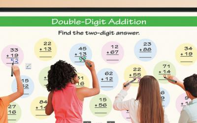 3 Advantages of an AQUOS Board for Educators